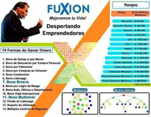 Ganar Dinero con Fuxion